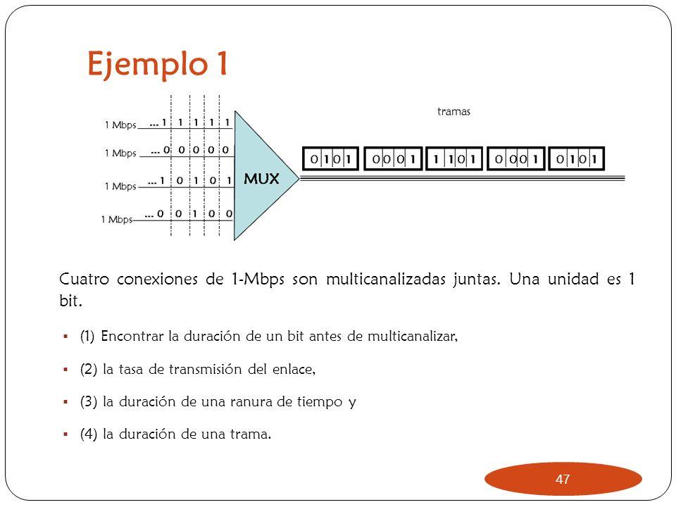 Ejemplo 1 M. en C. Gabriela Campos. Cuatro conexiones de 1-Mbps son multicanalizadas juntas. Una unidad es 1 bit.