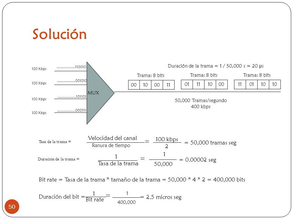 Solución = = = Velocidad del canal 100 kbps = 50,000 tramas seg 2 1 1