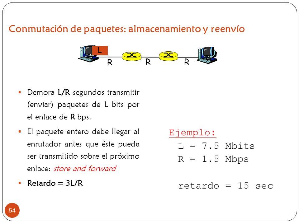 Conmutación de paquetes: almacenamiento y reenvío