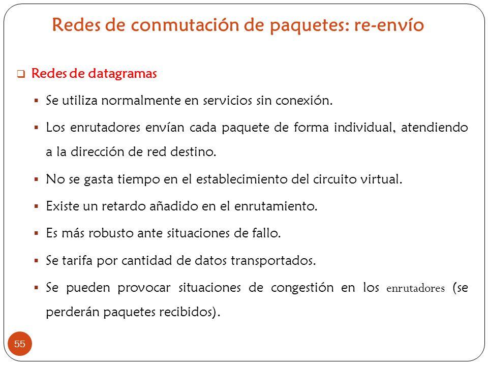 Redes de conmutación de paquetes: re-envío
