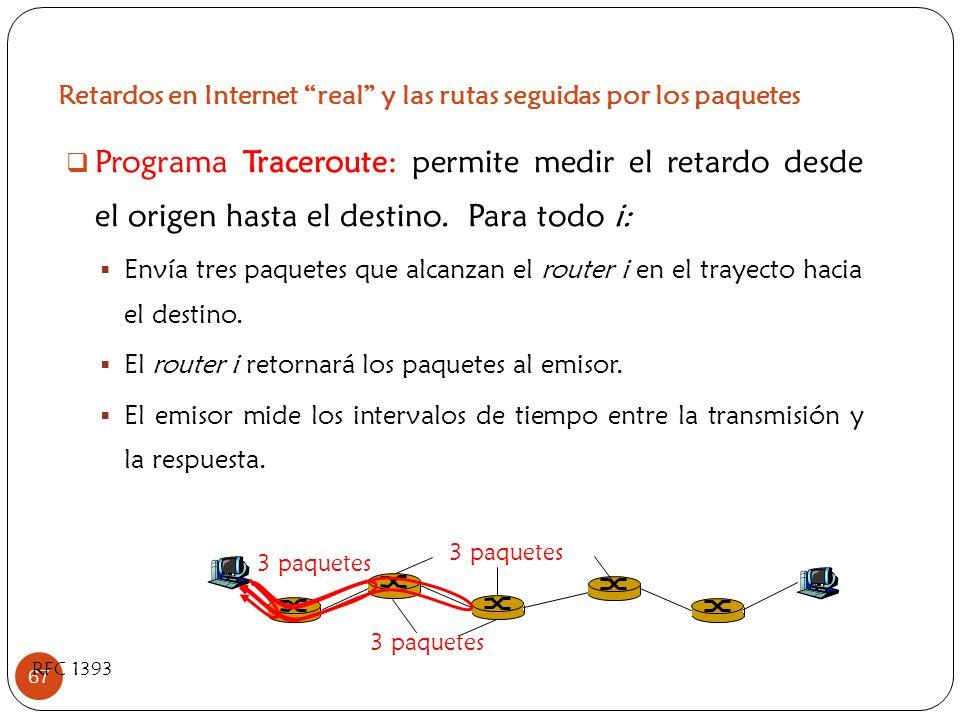 Retardos en Internet real y las rutas seguidas por los paquetes