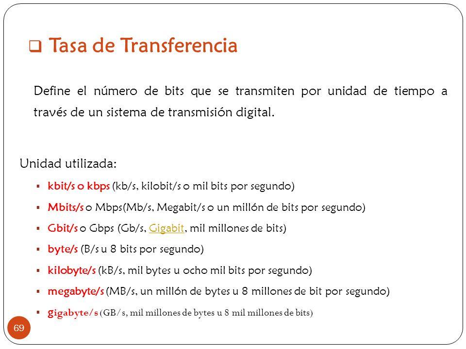 Tasa de Transferencia Define el número de bits que se transmiten por unidad de tiempo a través de un sistema de transmisión digital.
