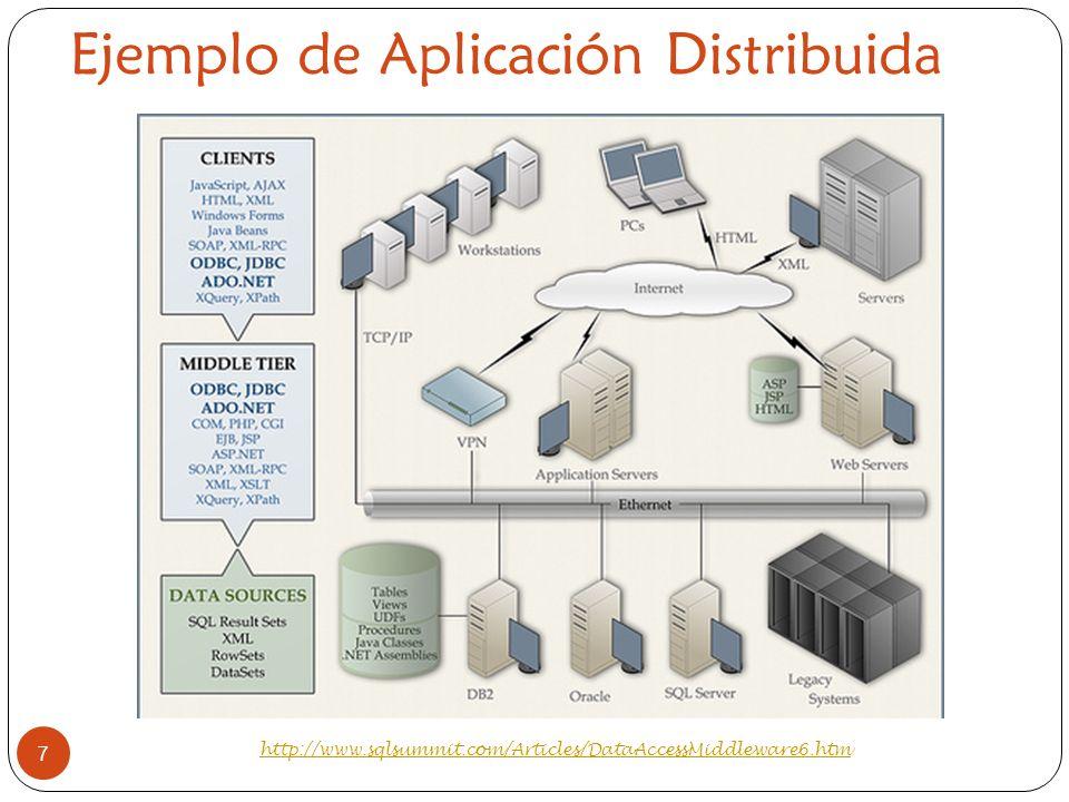 Ejemplo de Aplicación Distribuida