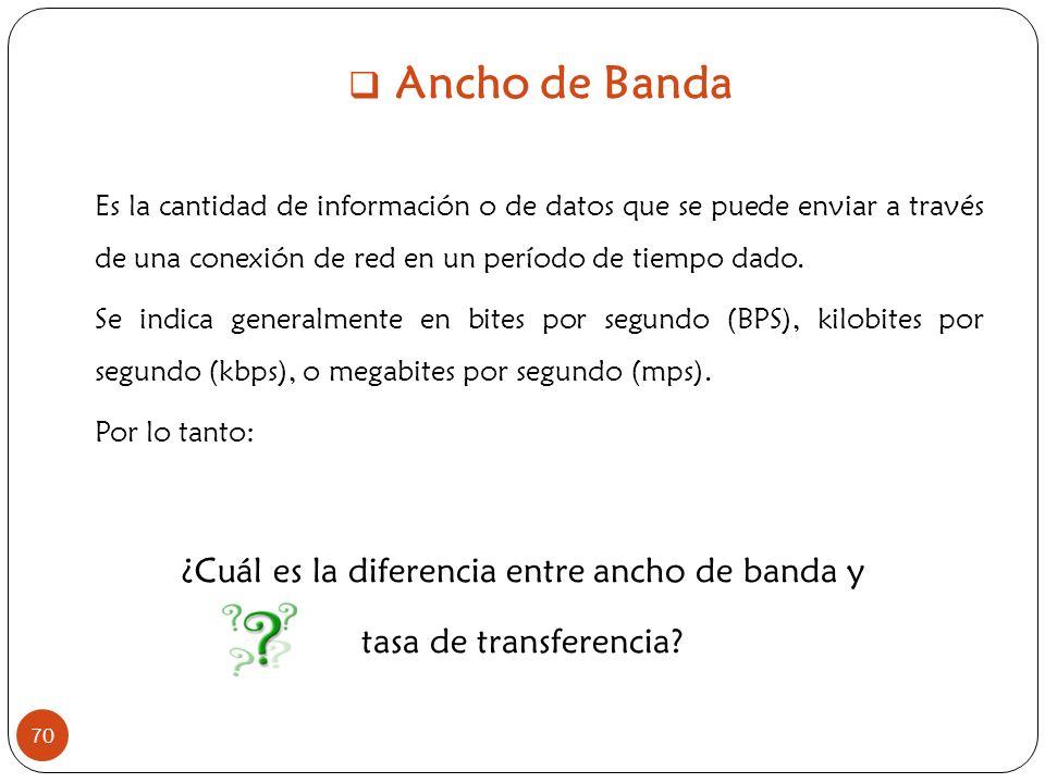 ¿Cuál es la diferencia entre ancho de banda y