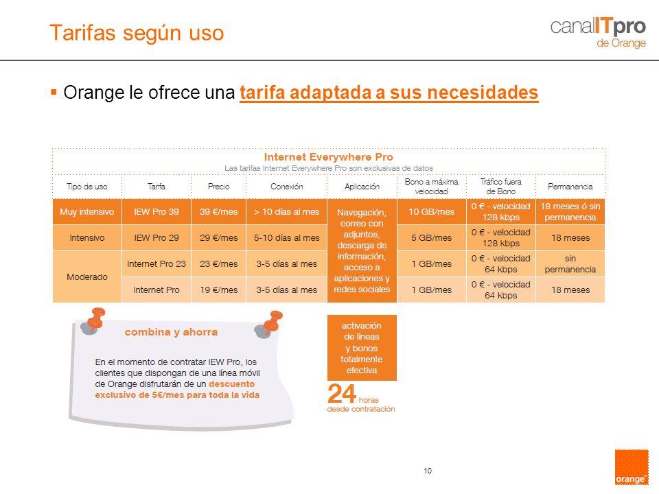 Tarifas según uso Orange le ofrece una tarifa adaptada a sus necesidades