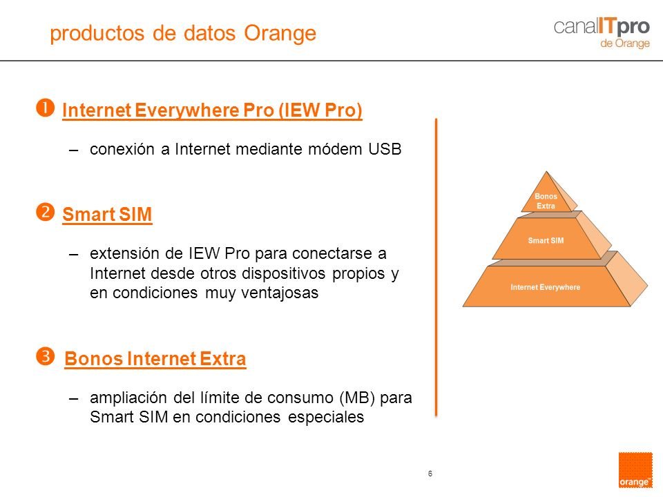 productos de datos Orange