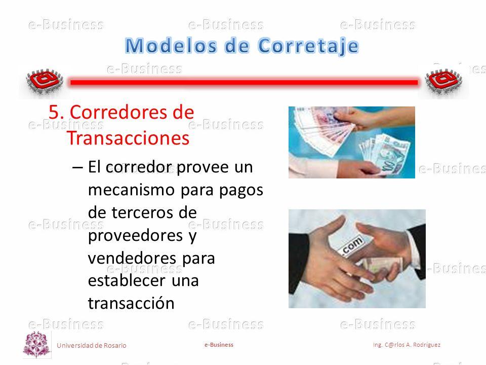 5. Corredores de Transacciones