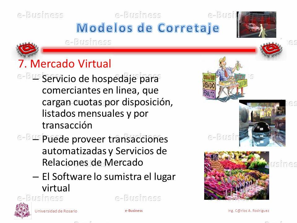 Modelos de Corretaje 7. Mercado Virtual