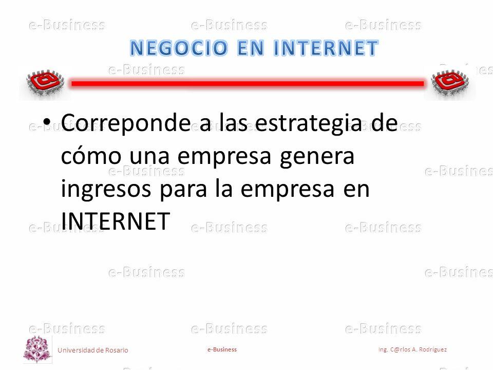 NEGOCIO EN INTERNET Correponde a las estrategia de cómo una empresa genera ingresos para la empresa en INTERNET.