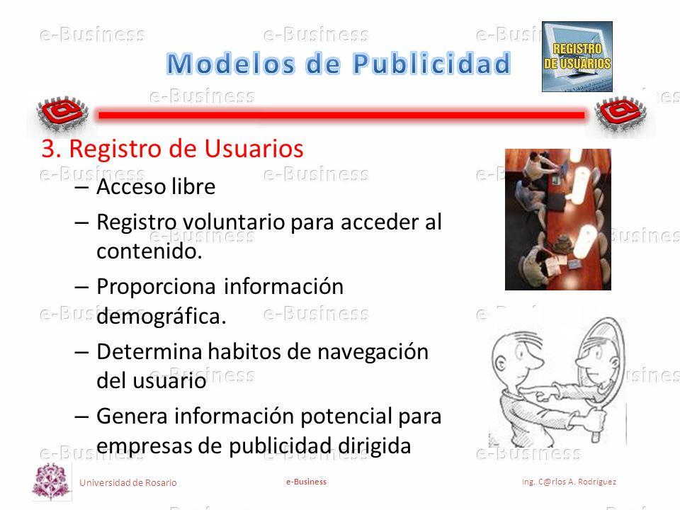 Modelos de Publicidad 3. Registro de Usuarios Acceso libre