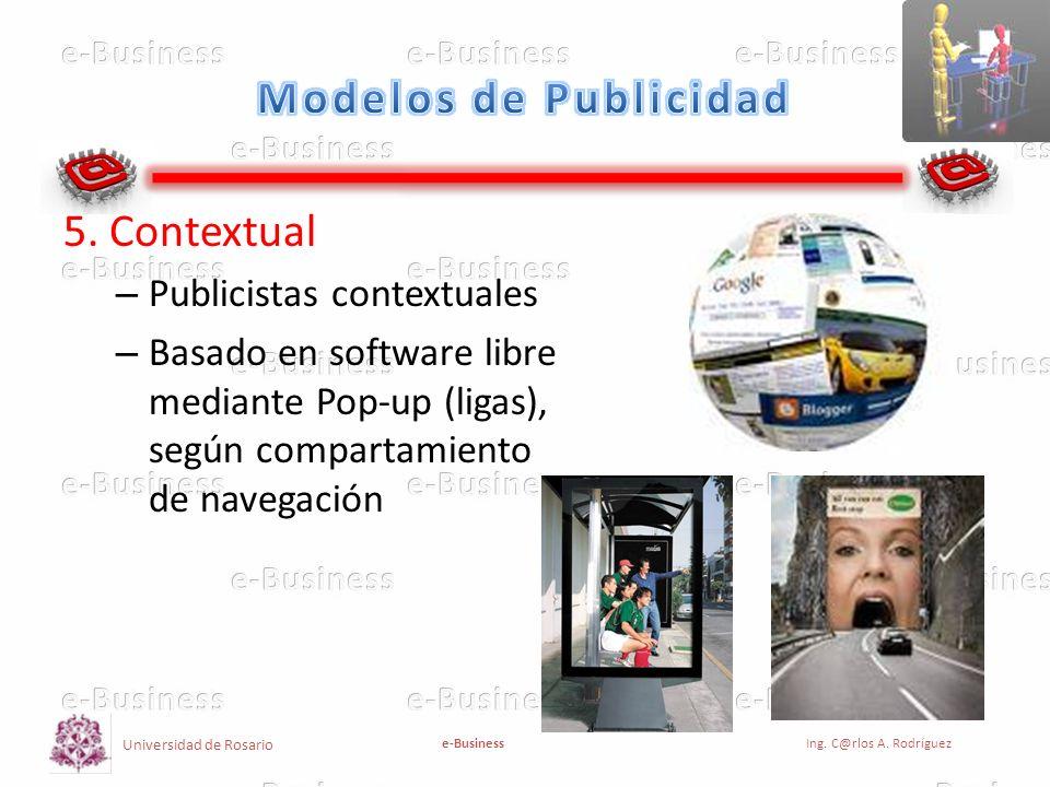 Modelos de Publicidad 5. Contextual Publicistas contextuales