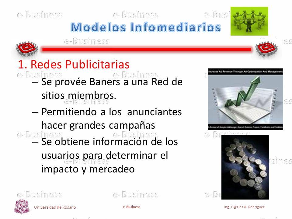 Modelos Infomediarios