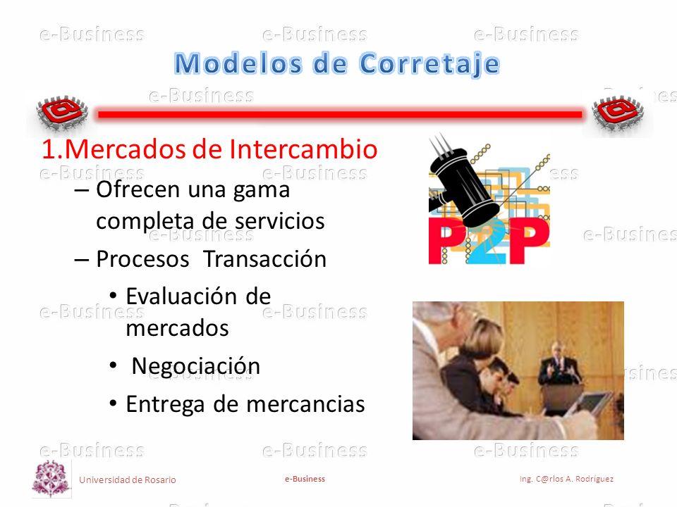 1.Mercados de Intercambio