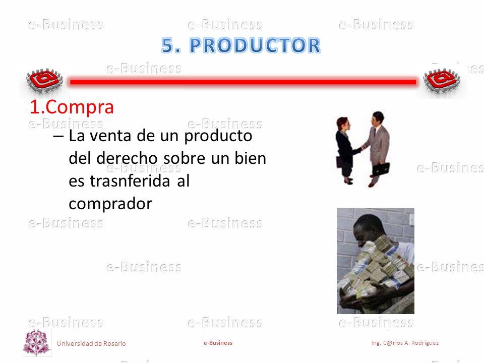 5. PRODUCTOR 1.Compra La venta de un producto del derecho sobre un bien es trasnferida al comprador