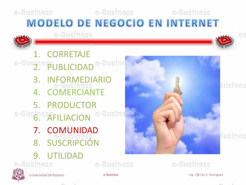 MODELO DE NEGOCIO EN INTERNET