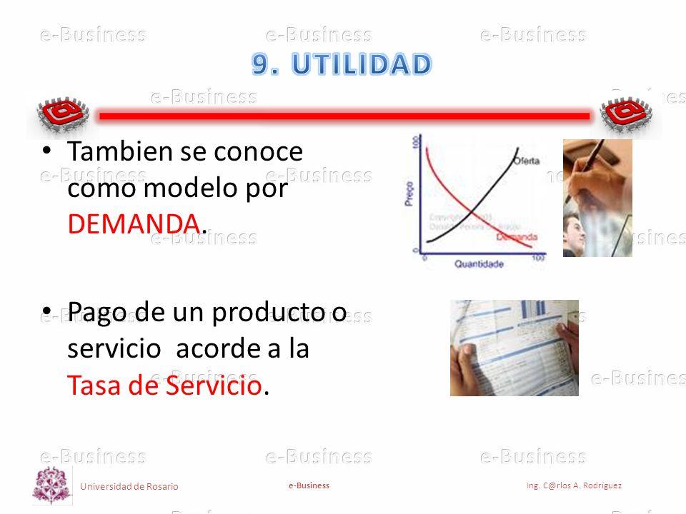 9. UTILIDAD Tambien se conoce como modelo por DEMANDA.