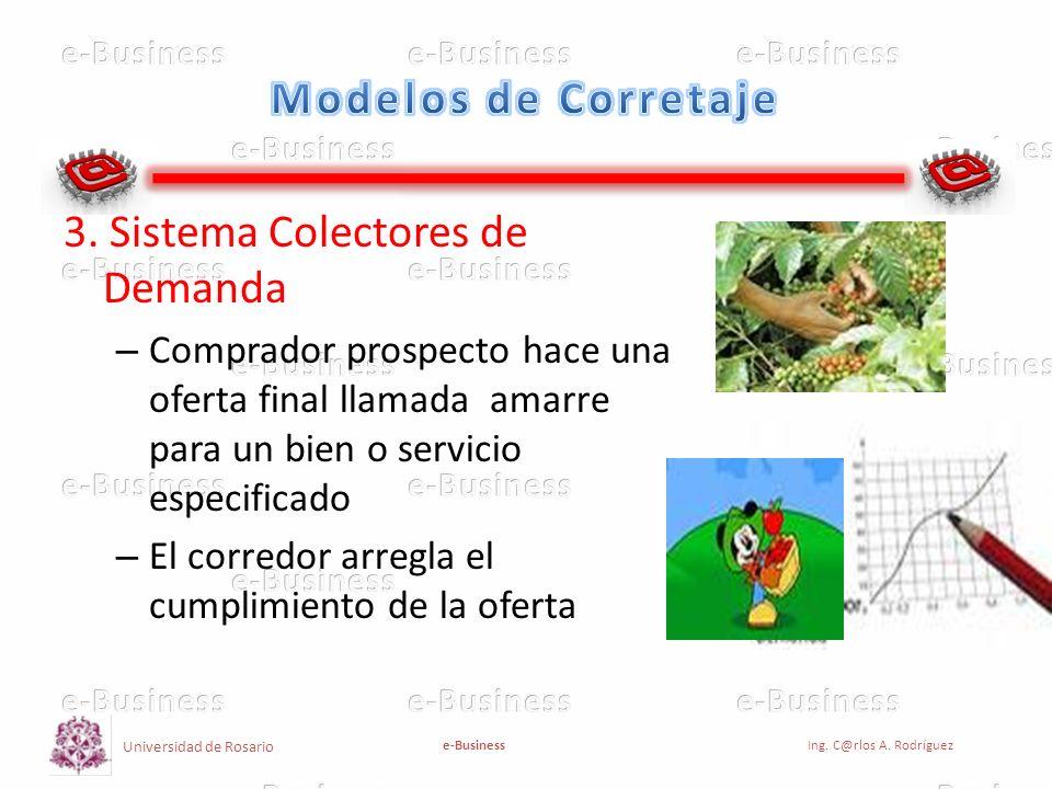 3. Sistema Colectores de Demanda