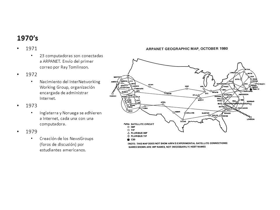 1970's 1971. 23 computadoras son conectadas a ARPANET. Envío del primer correo por Ray Tomlinson. 1972.