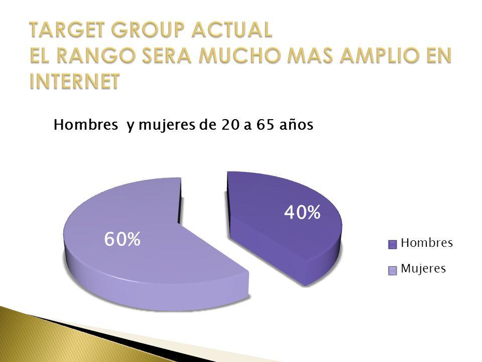 TARGET GROUP ACTUAL EL RANGO SERA MUCHO MAS AMPLIO EN INTERNET