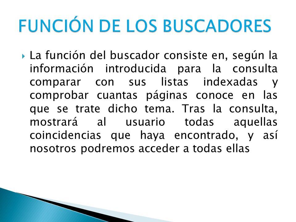 FUNCIÓN DE LOS BUSCADORES