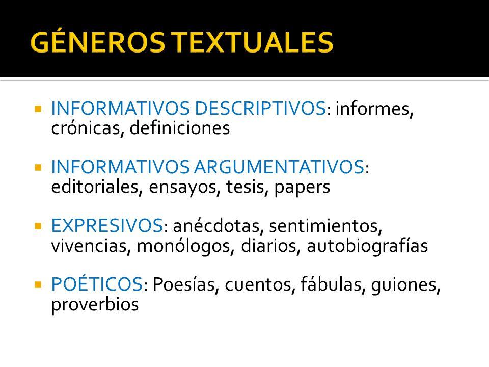 GÉNEROS TEXTUALES INFORMATIVOS DESCRIPTIVOS: informes, crónicas, definiciones. INFORMATIVOS ARGUMENTATIVOS: editoriales, ensayos, tesis, papers.