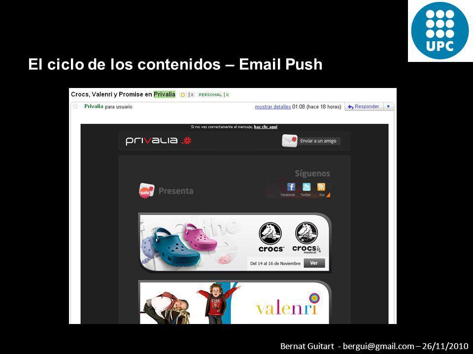 El ciclo de los contenidos – Email Push