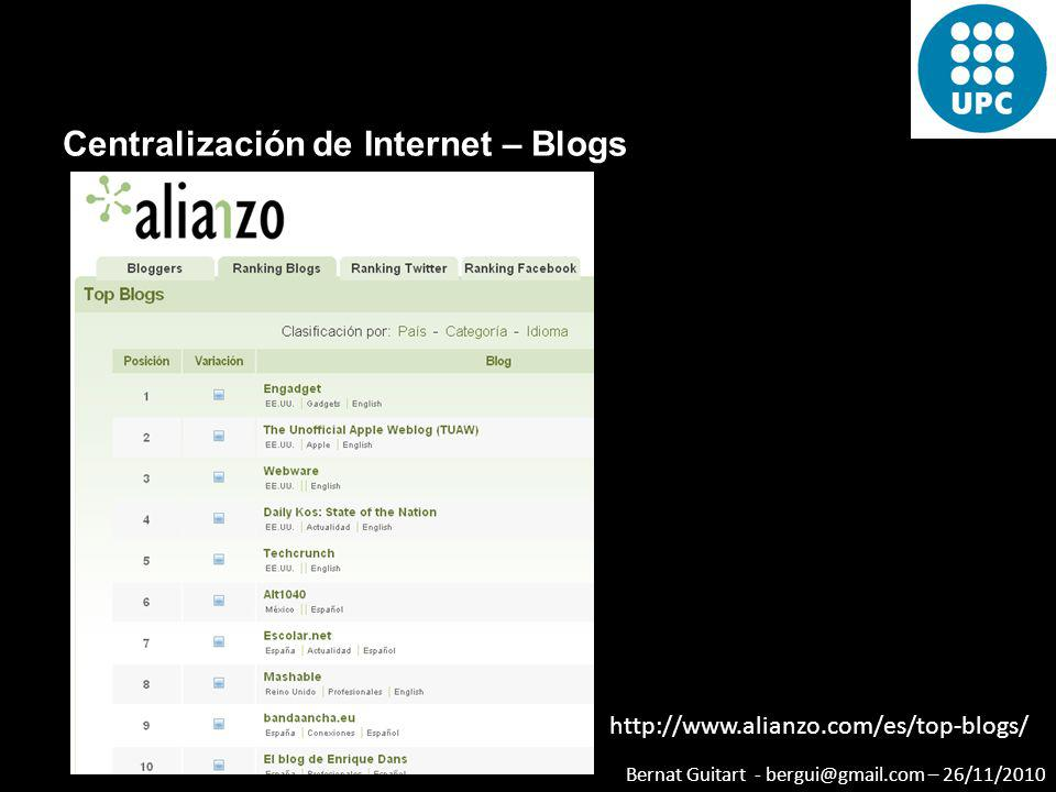 Centralización de Internet – Blogs