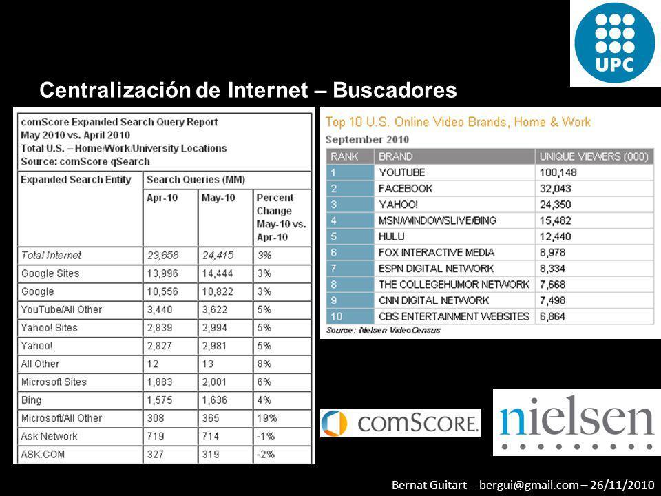 Centralización de Internet – Buscadores