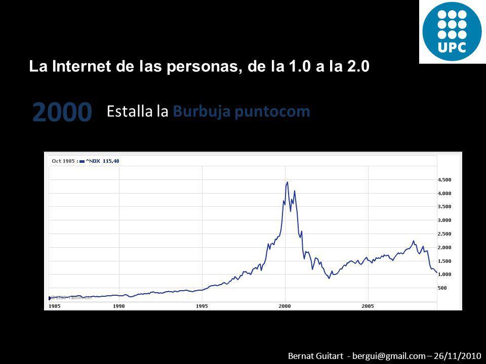 2000 Estalla la Burbuja puntocom