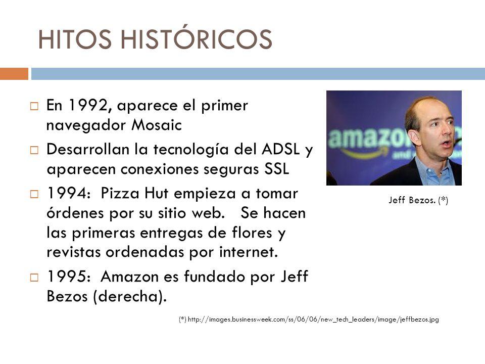 HITOS HISTÓRICOS En 1992, aparece el primer navegador Mosaic