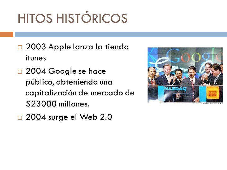 HITOS HISTÓRICOS 2003 Apple lanza la tienda itunes