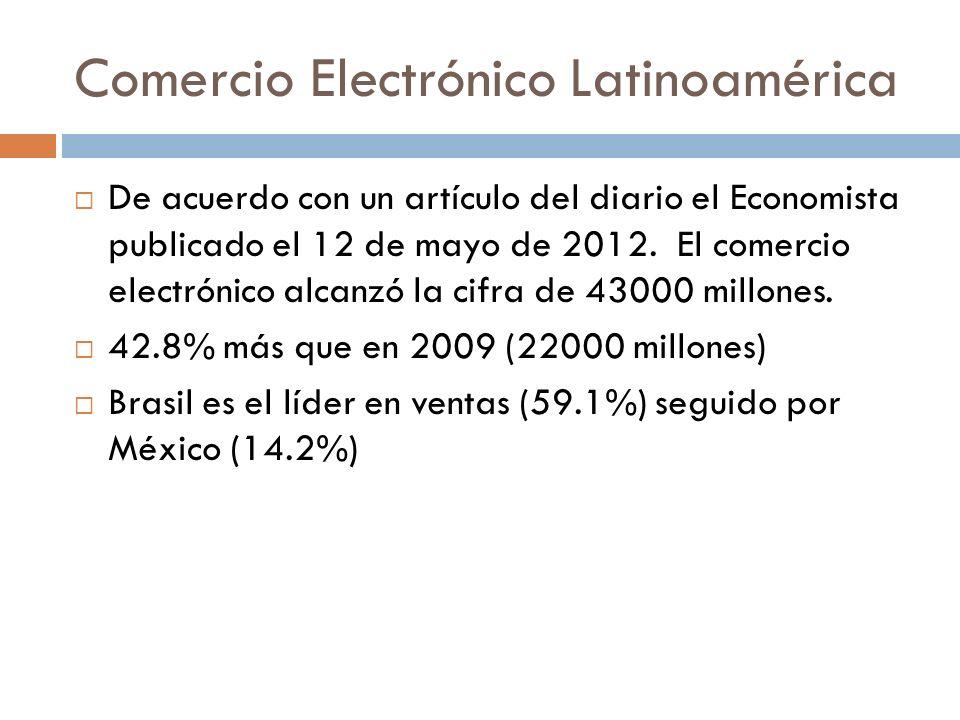 Comercio Electrónico Latinoamérica