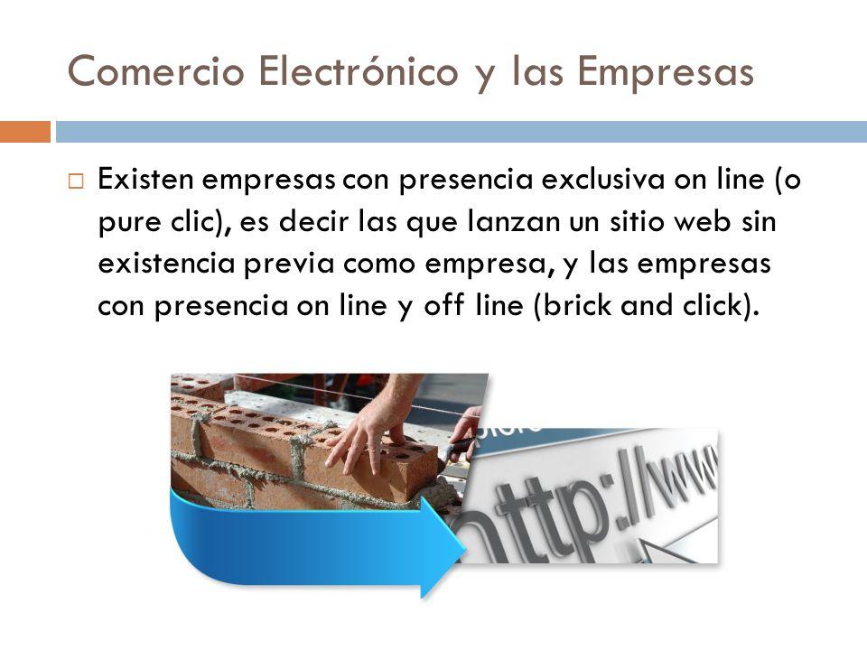 Comercio Electrónico y las Empresas