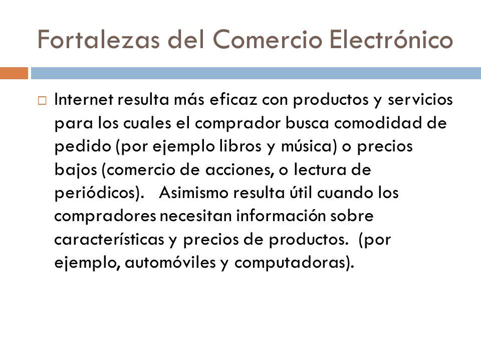 Fortalezas del Comercio Electrónico