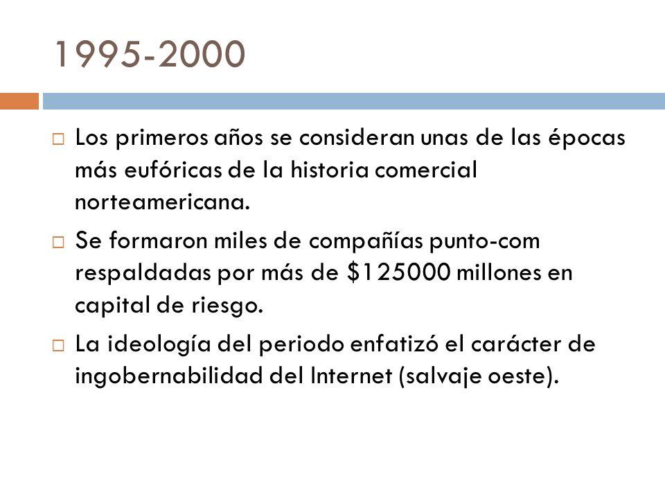 1995-2000 Los primeros años se consideran unas de las épocas más eufóricas de la historia comercial norteamericana.