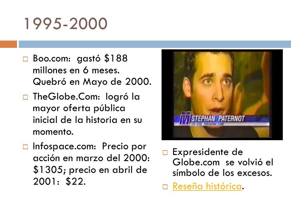 1995-2000 Boo.com: gastó $188 millones en 6 meses. Quebró en Mayo de 2000.