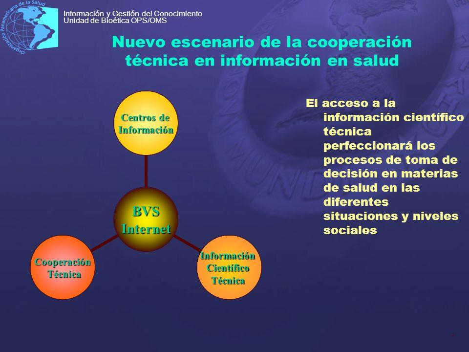 Nuevo escenario de la cooperación técnica en información en salud