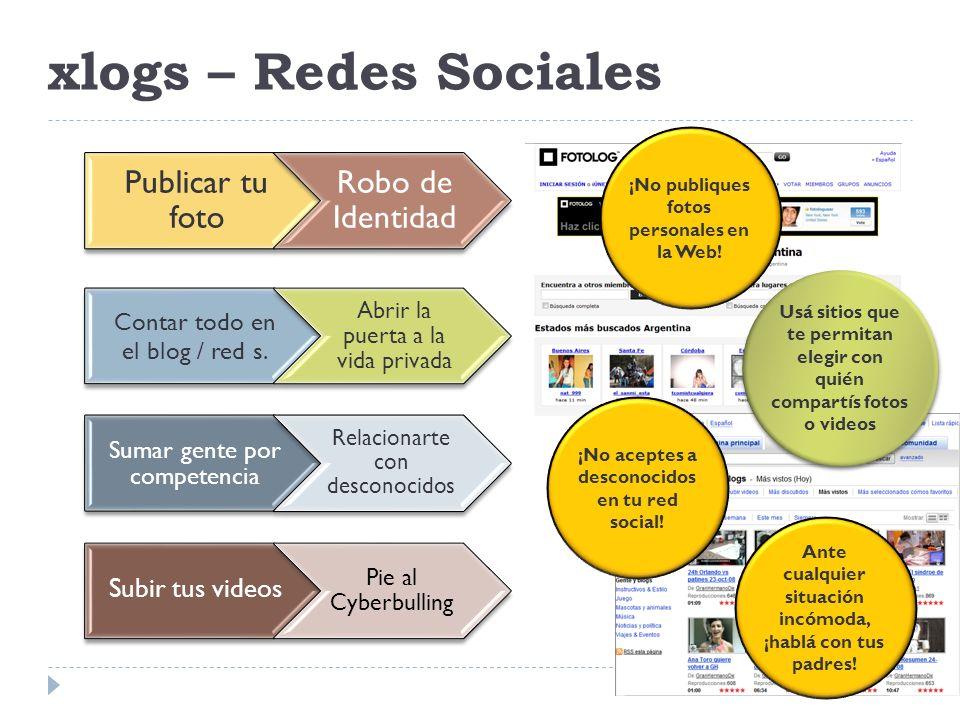xlogs – Redes Sociales Publicar tu foto Robo de Identidad