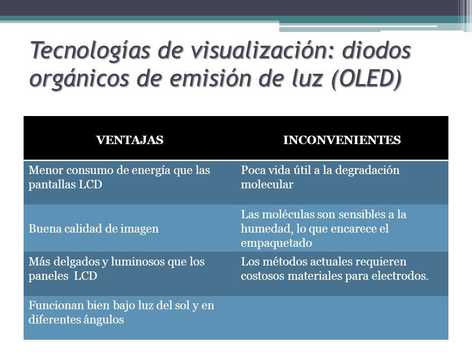 Tecnologías de visualización: diodos orgánicos de emisión de luz (OLED)