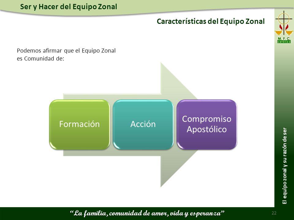 Características del Equipo Zonal
