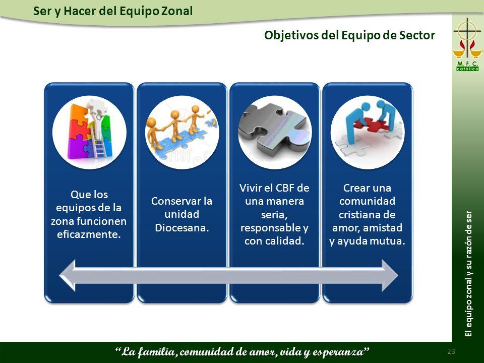 Objetivos del Equipo de Sector
