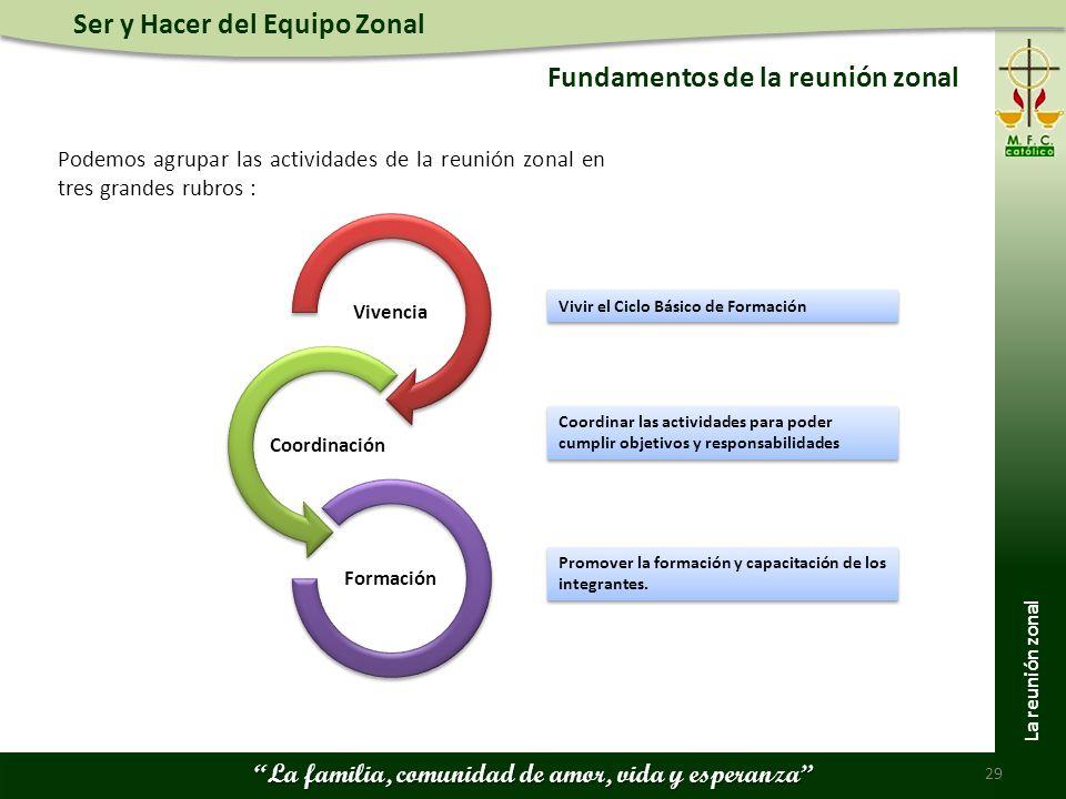 Fundamentos de la reunión zonal