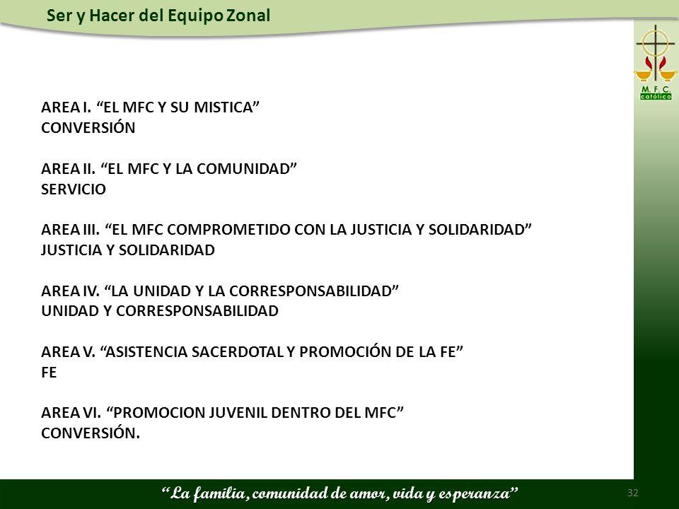 AREA I. EL MFC Y SU MISTICA