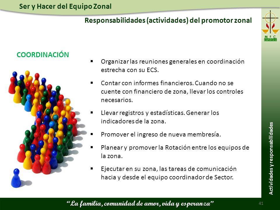 Responsabilidades (actividades) del promotor zonal