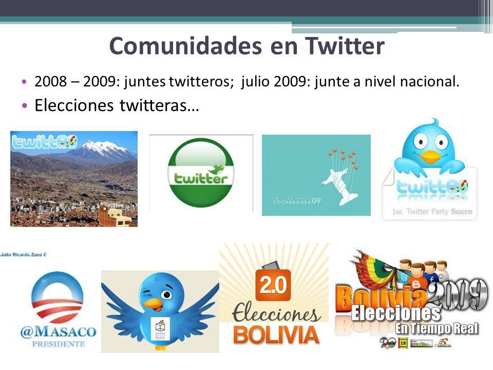 Comunidades en Twitter