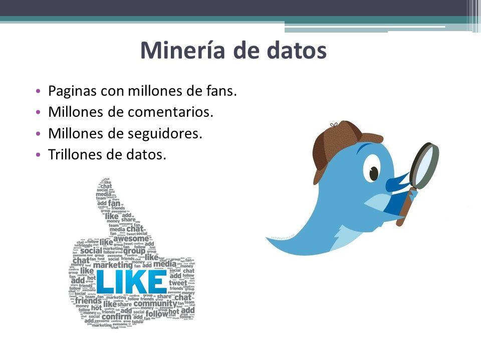 Minería de datos Paginas con millones de fans.
