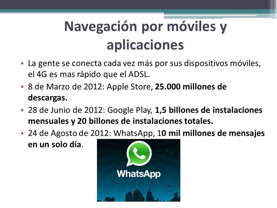Navegación por móviles y aplicaciones