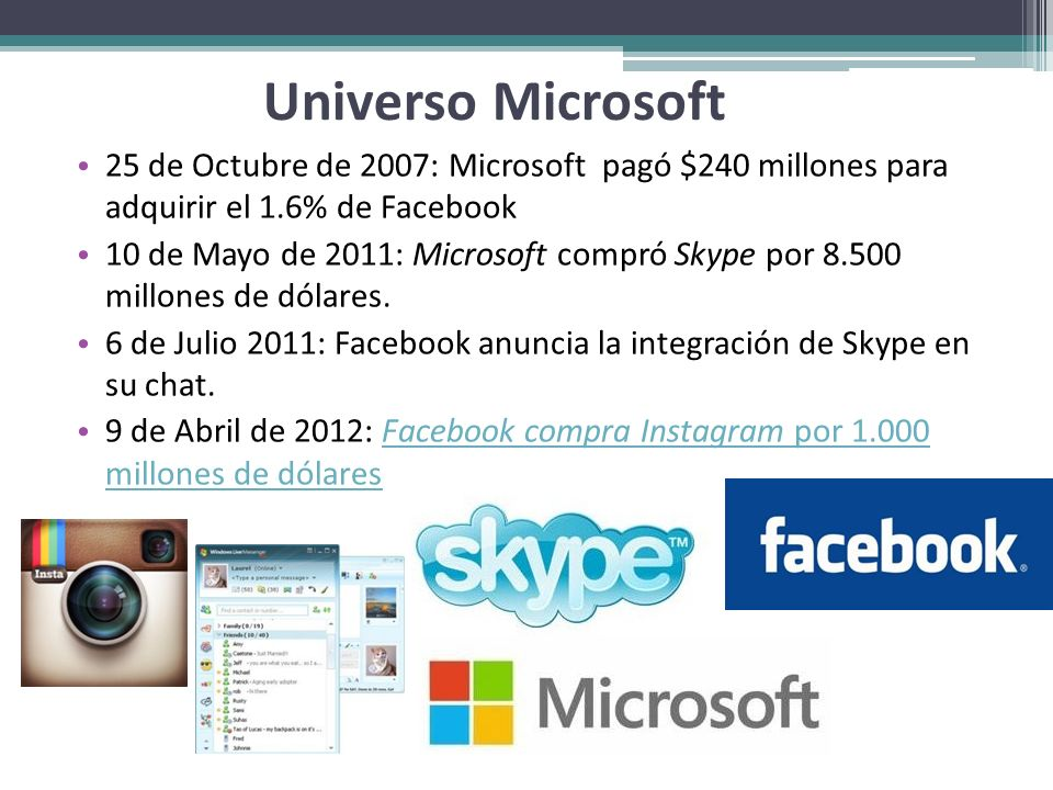 Universo Microsoft 25 de Octubre de 2007: Microsoft pagó $240 millones para adquirir el 1.6% de Facebook.