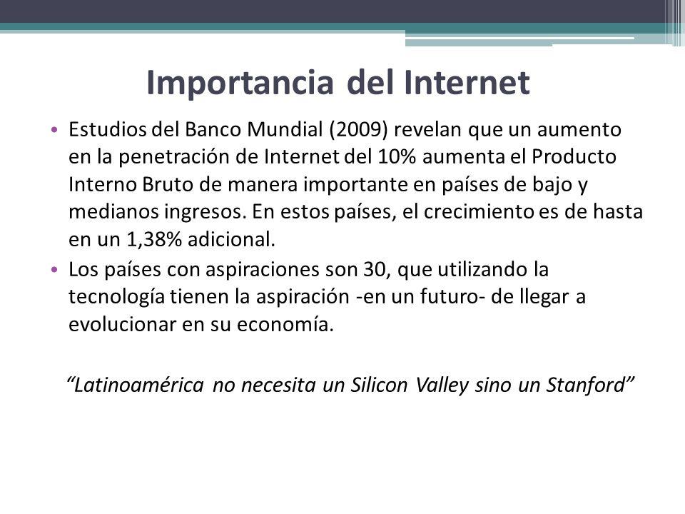 Importancia del Internet