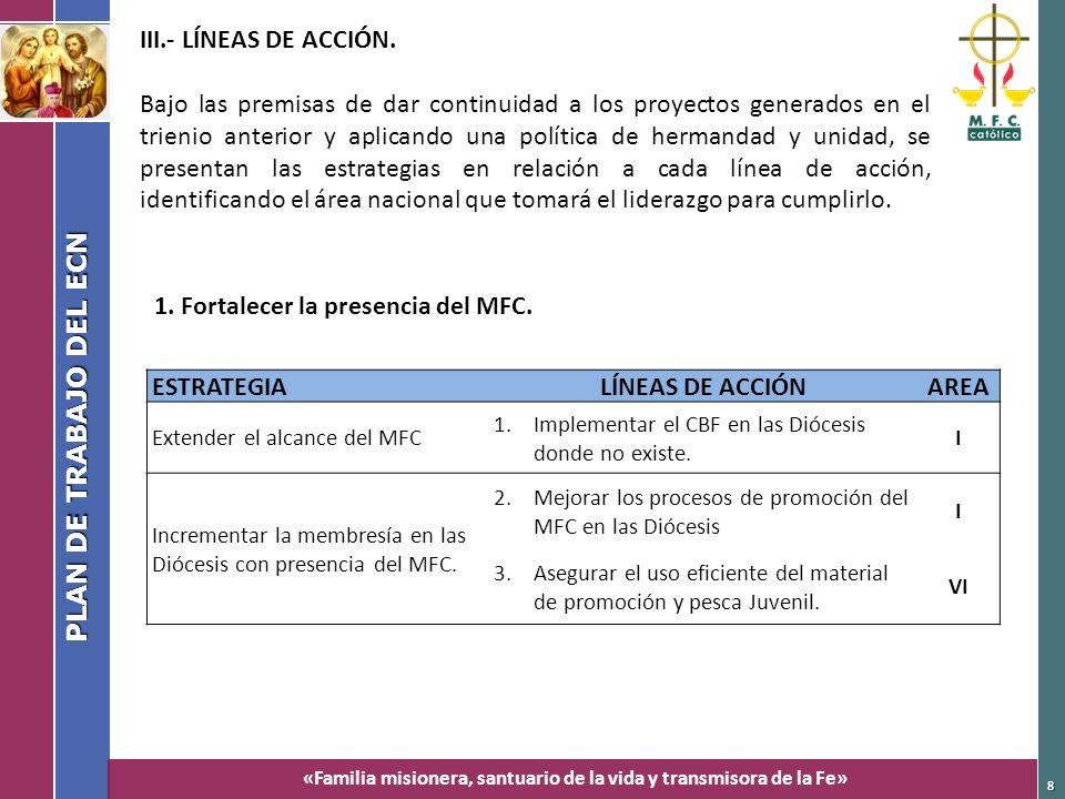 1. Fortalecer la presencia del MFC. ESTRATEGIA LÍNEAS DE ACCIÓN AREA